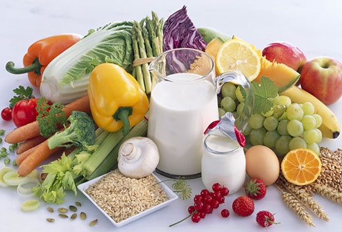 Dietary Habits and Health